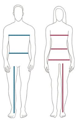Kleidergrößen richtig messen